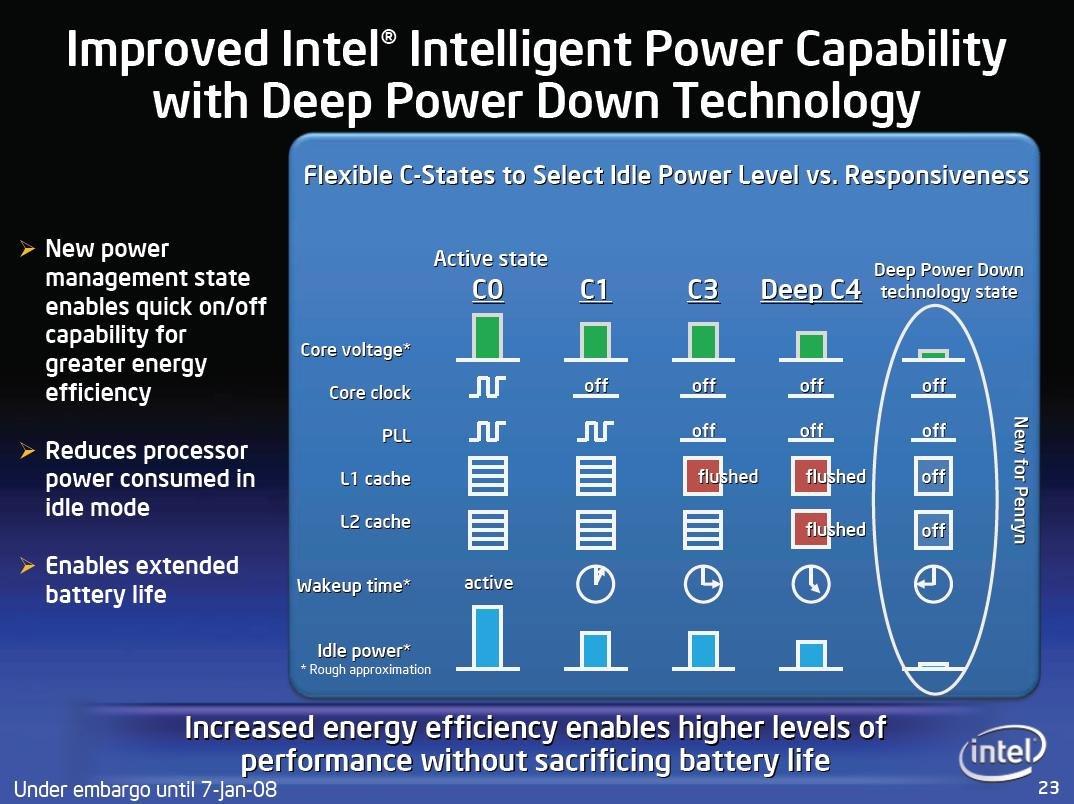 Intel Penryn-Features