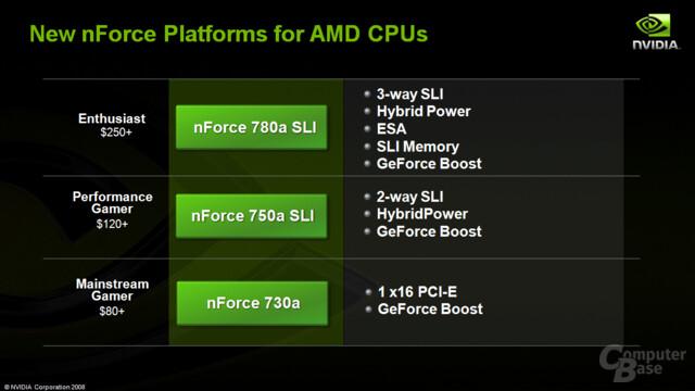 nForce-Chipsätze für AMD