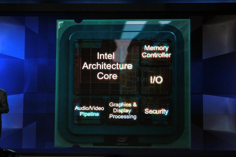 Intel SoC Canmore auf der CES 2008