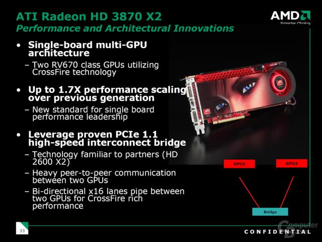 ATi Radeon HD 3870 X2 Präsentation