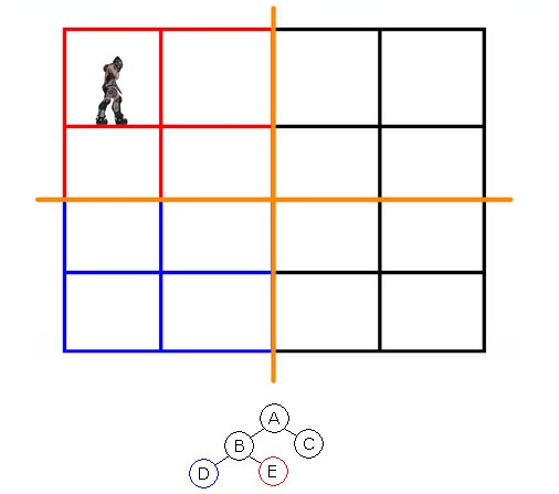 Räume – Schritt 3