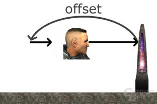 Portal-in-Portal-Effekt mittels Raytracing