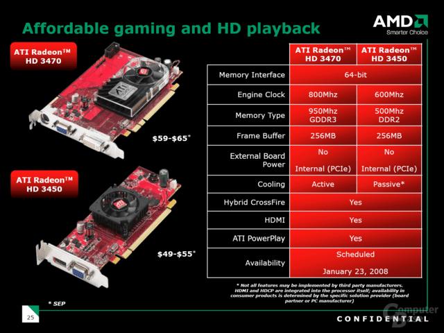 ATi Radeon HD 3400