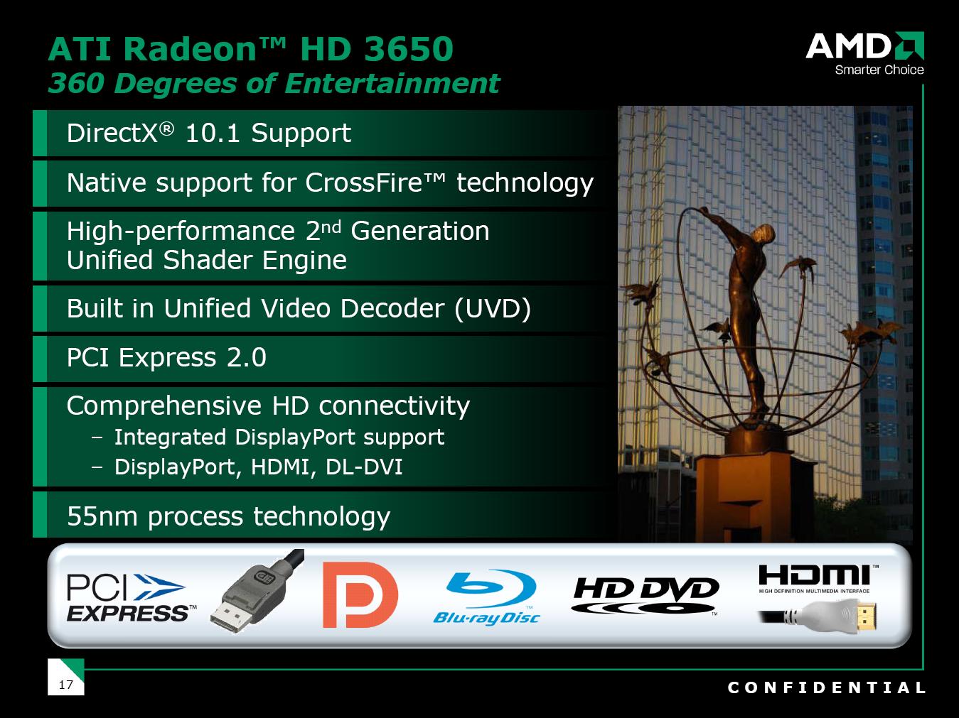ATi Radeon HD 3650 (RV635)