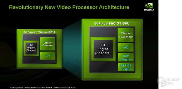 PureVideo HD auf der GeForce 9600 GT