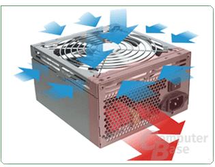 Thermaltake TR2 QFan (five-way-air-intake)