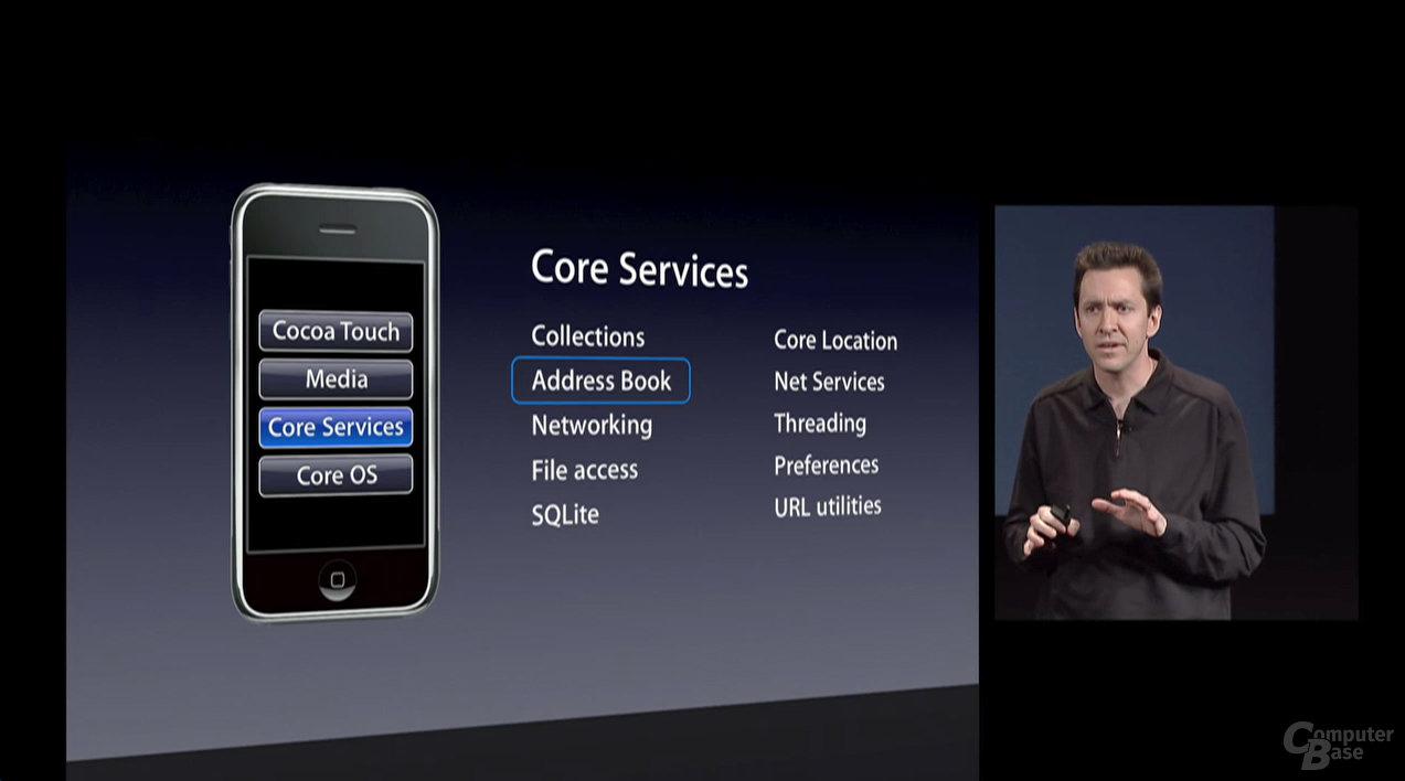 iPhone SDK