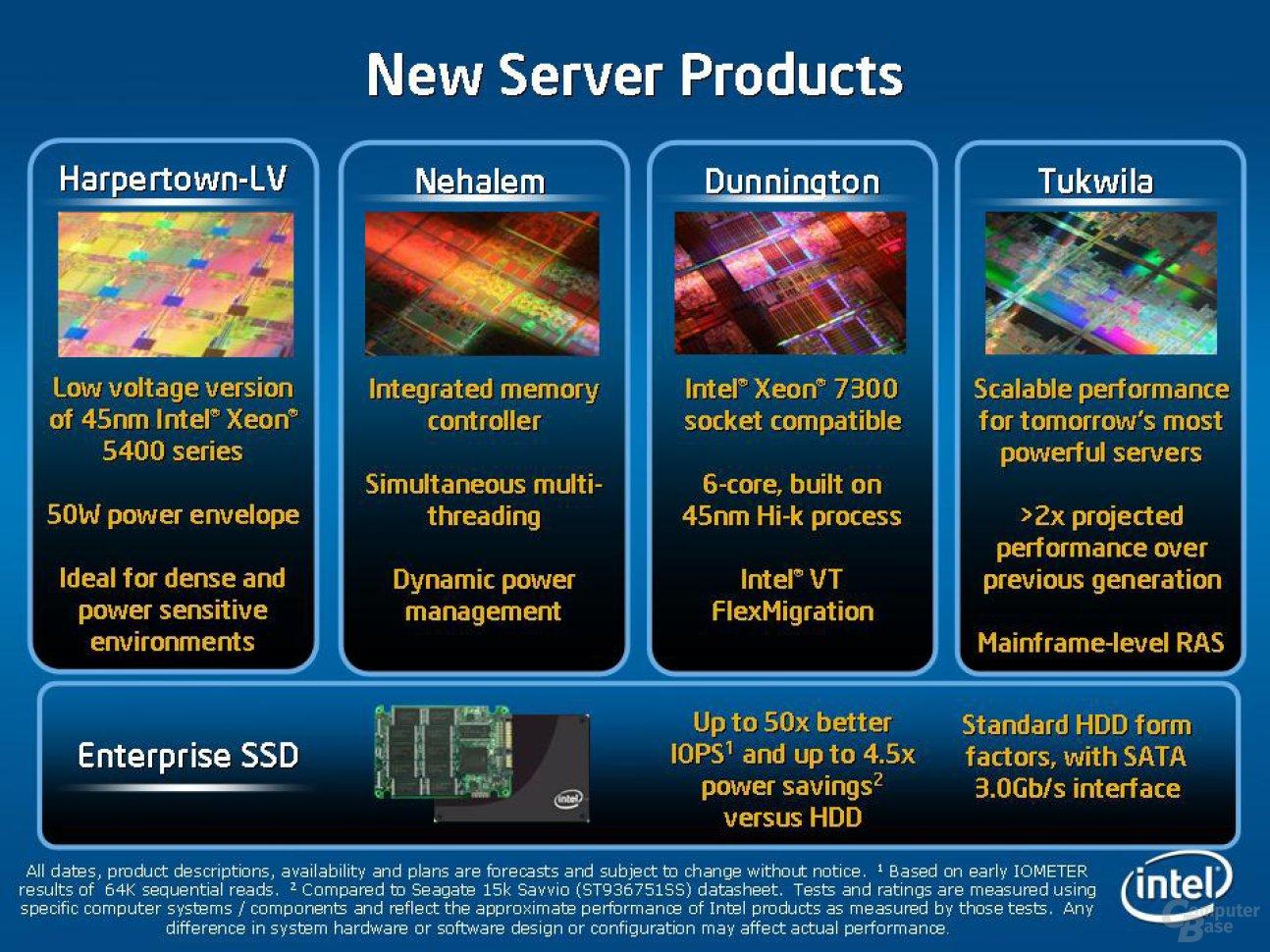 Serverprodukte für 2008 im Überblick