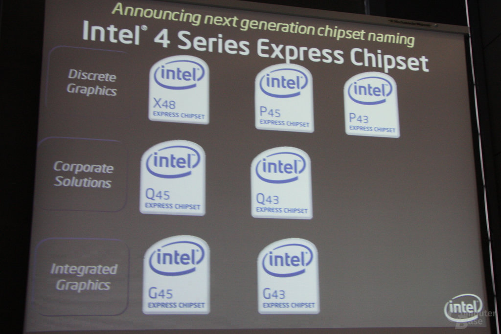 Intel 4er Chipsatz-Familie (Eaglelake)