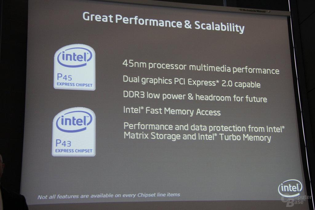 Intel 4er Chipsatz-Familie (Eaglelake)