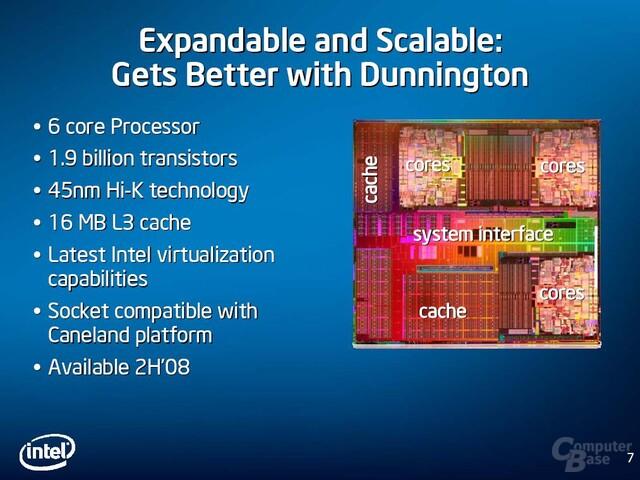 Intel Dunnington hat 1,9 Mrd. Transistoren