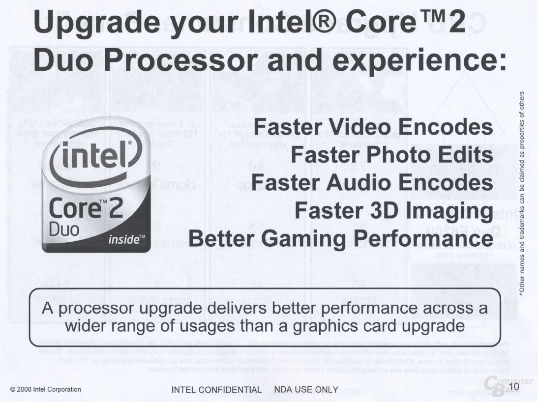 Intel: Why the CPU is a better upgrade for mainstream users