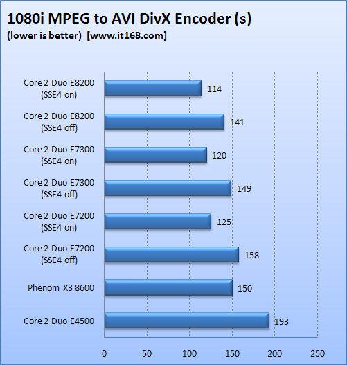 Benchmarks E7300 vs X3 8600