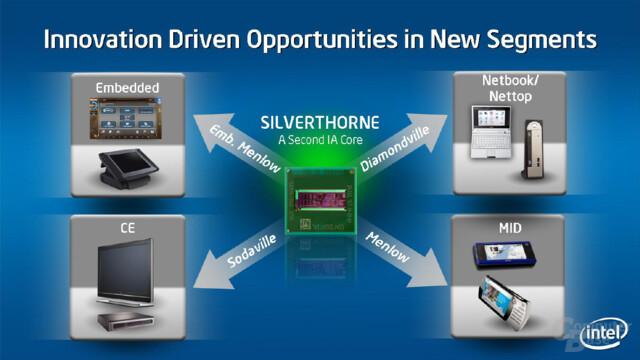 Sodaville basiert auf dem Prozessorkern von Silverthorne