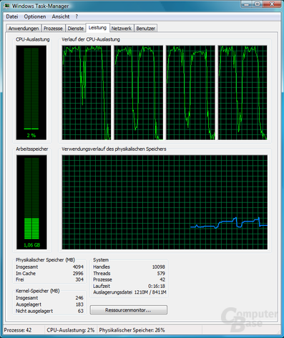 4 CPU-Kern