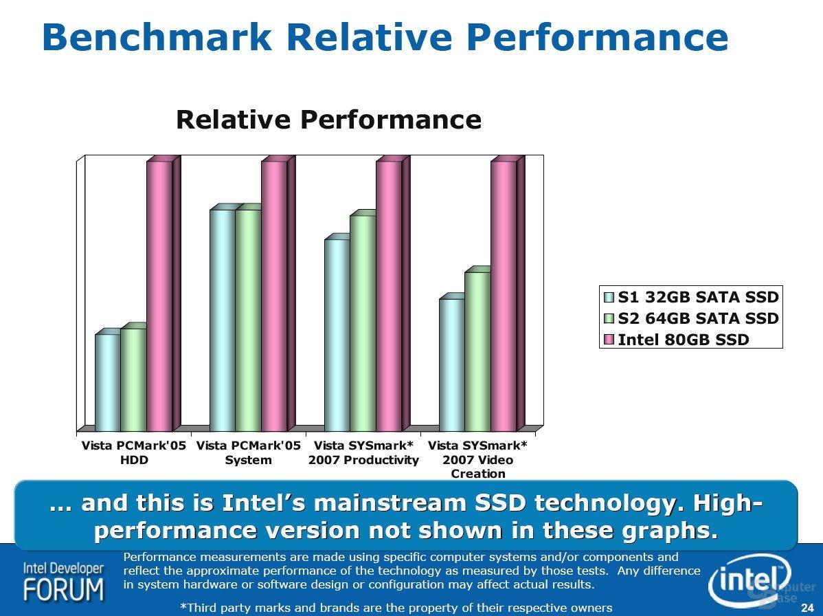 Intels Highend-SSD mit Highend-Performance und Low Power