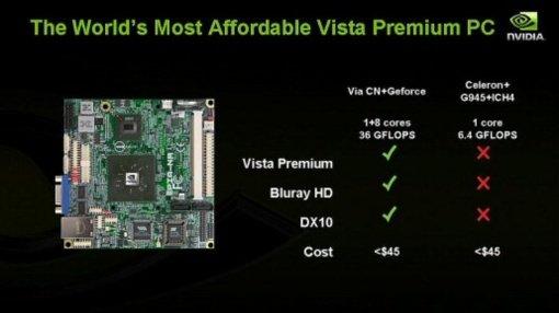 Feature-Übersicht von VIA und Nvidia gegenüber Intel