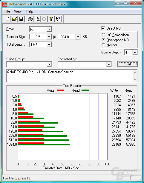 ATTO Disk Benchmark – 1 HDD