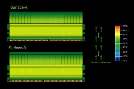 Temperatur mit neuem Heatspreader