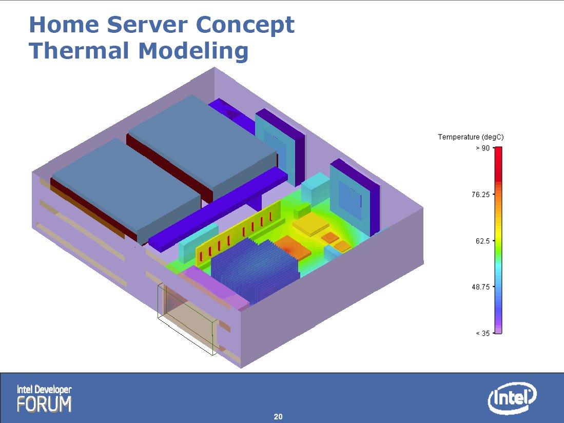 Intel SS4200-E - Thermo-Diagramm