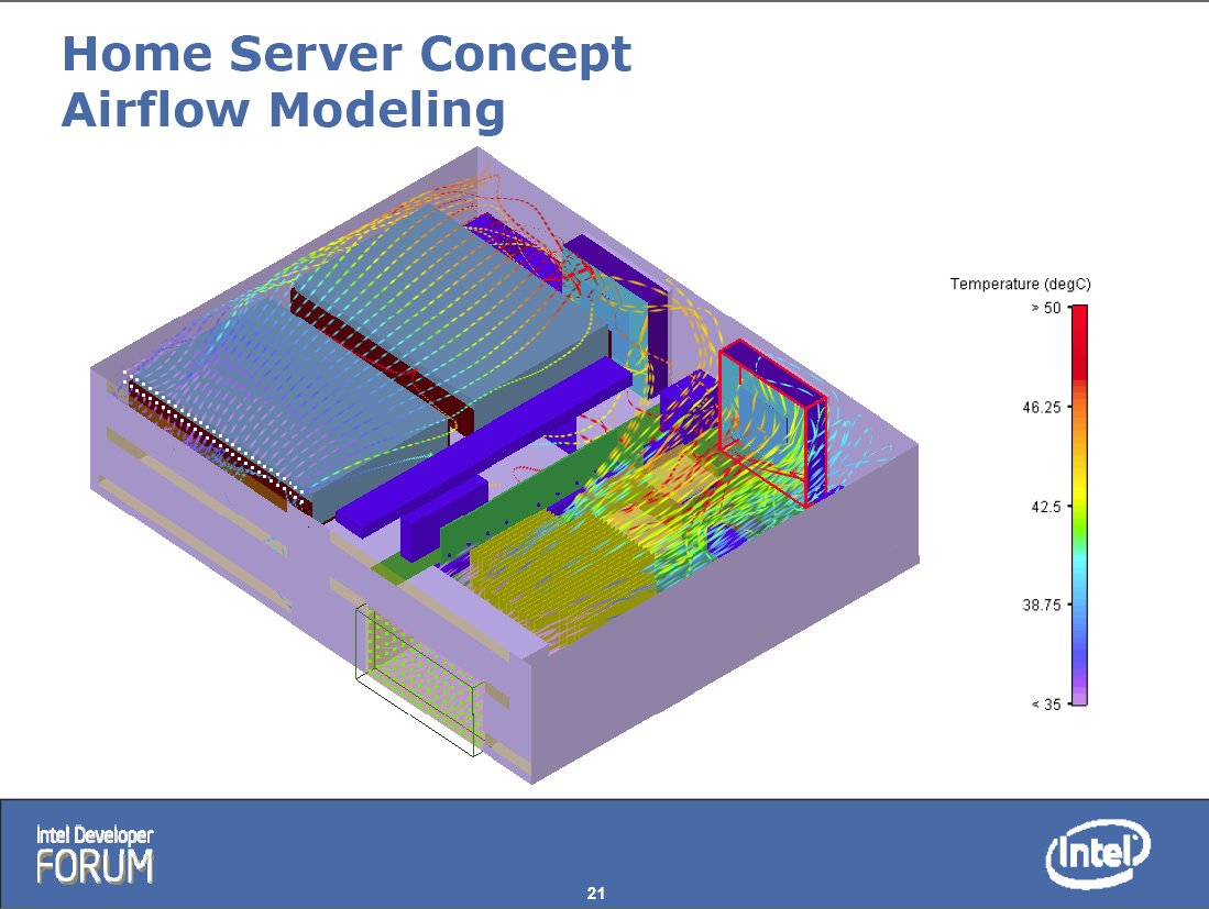 Intel SS4200-E – Airflow Konzept