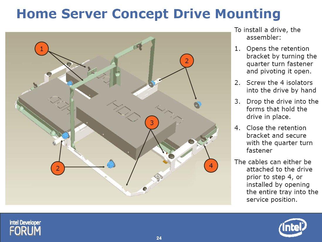 Intel SS4200-E – Befestigung