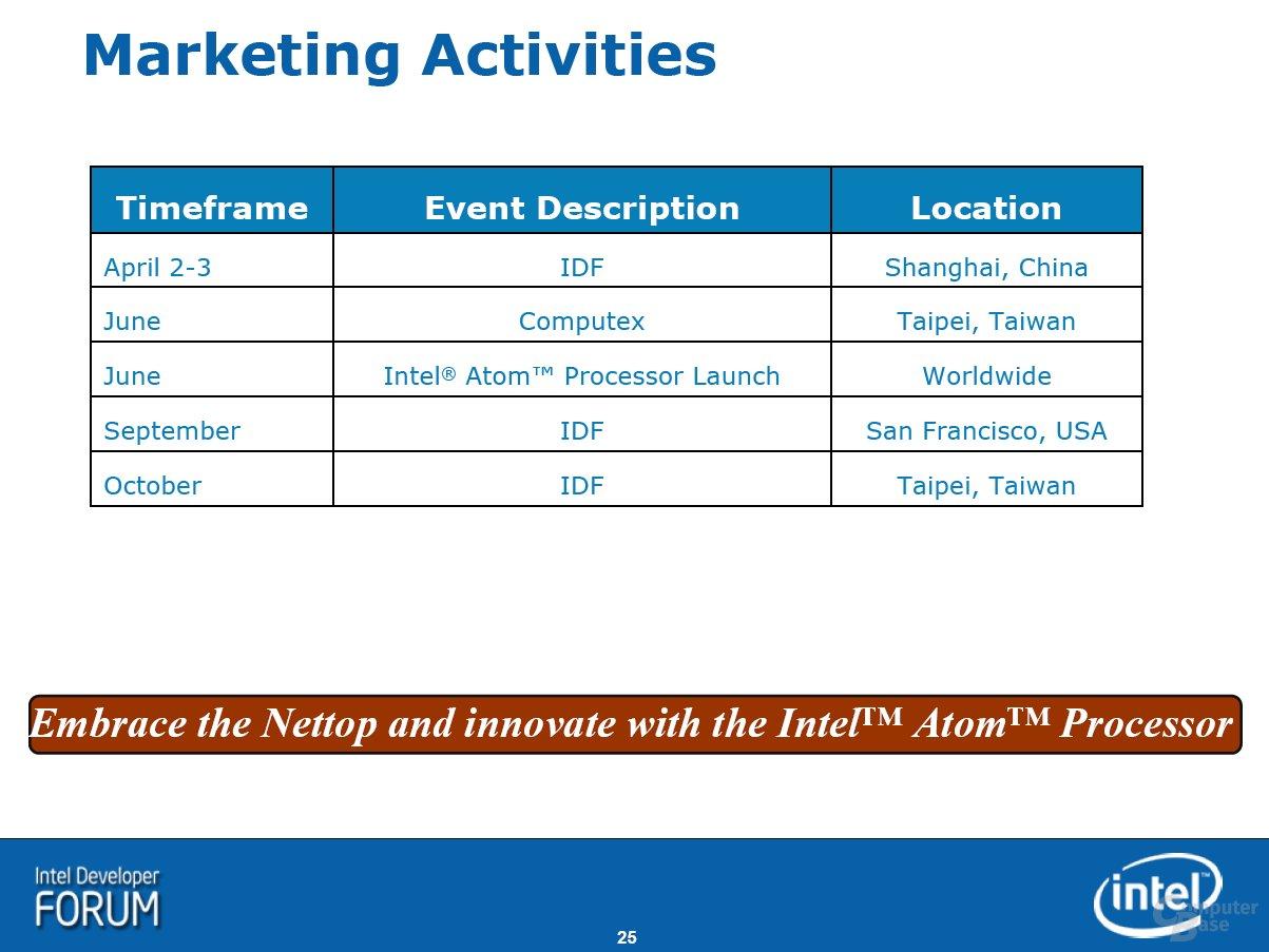 Marketing-Pläne für Netbooks und Nettops