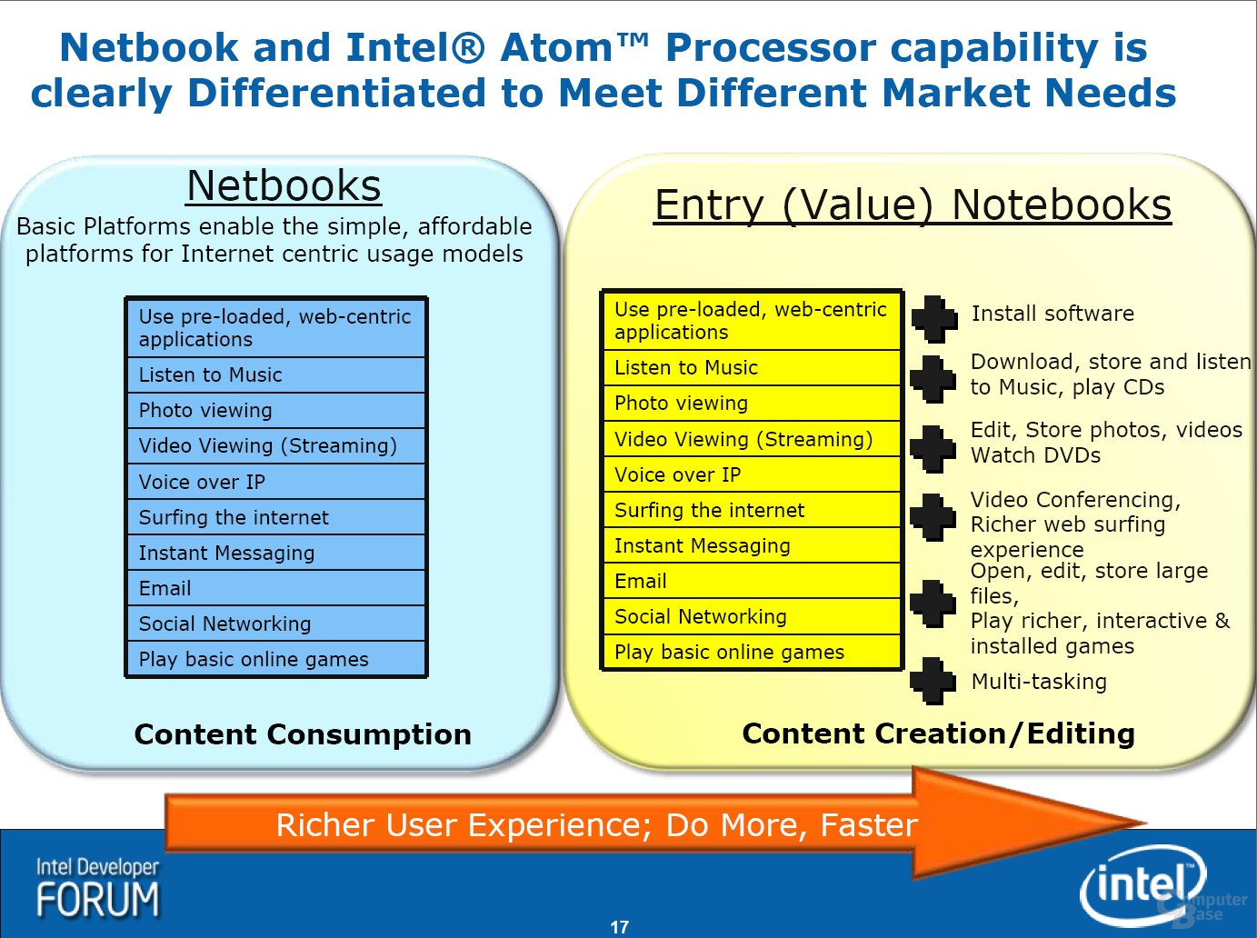 Intel Netbooks (IDF Spring 2008)
