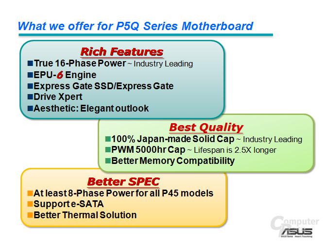 Asus P5Q-Serie