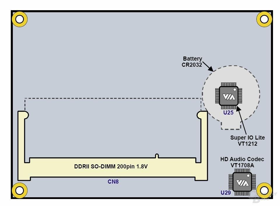 Pico-ITX-Mainboard Unterseite