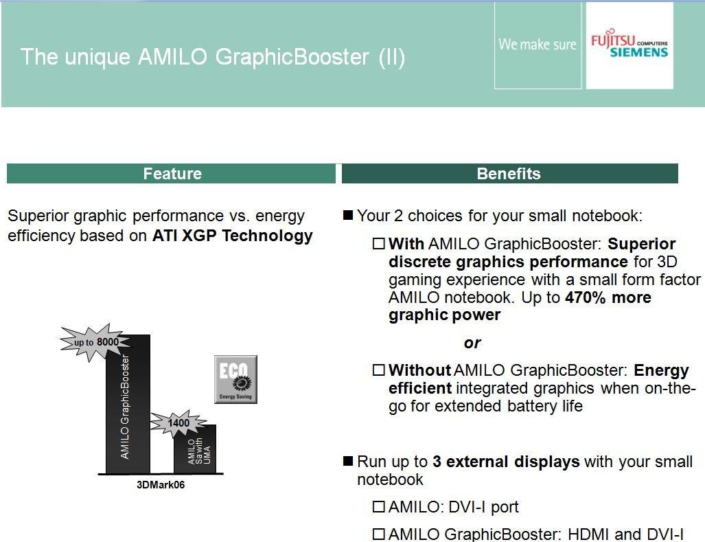 Präsentation einer ATi-XGP-Technologie