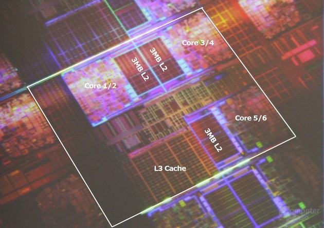 Intel Dunnington Die-Shot