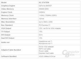 XG Station Spezifikationen