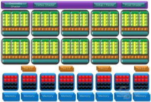 Graphics Processing Architecture