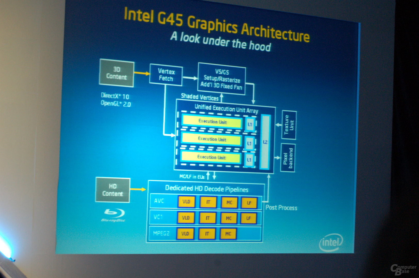 """Vorstellung der """"Intel Series 4""""-Chipsatzfamilie"""