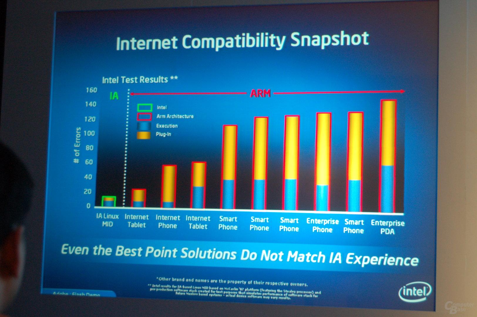 Computex: Intel Atom / Mobile Internet Devices