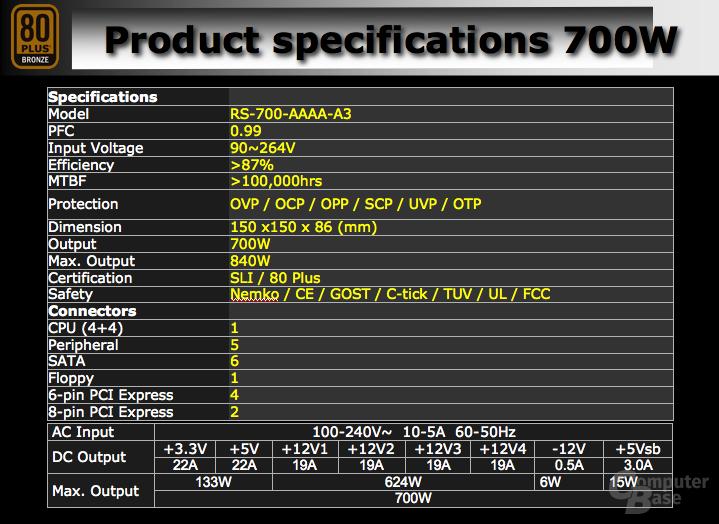 UCP (700 W)
