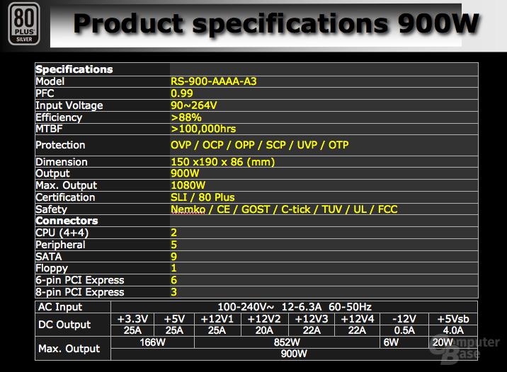 UCP (900 W)