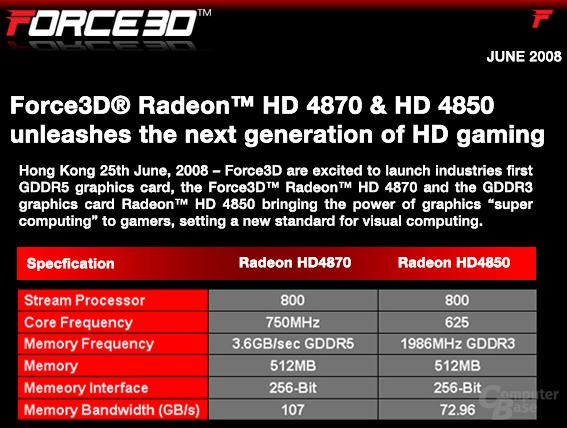 Technische Daten Radeon HD 4850 und 4870