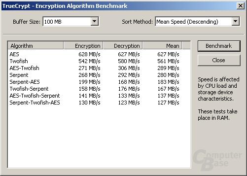 TrueCrypt 6.0 - Benchmark