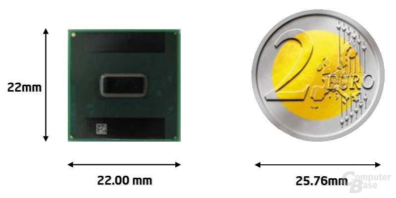 Atom 230 vs. 2-Euro-Münze