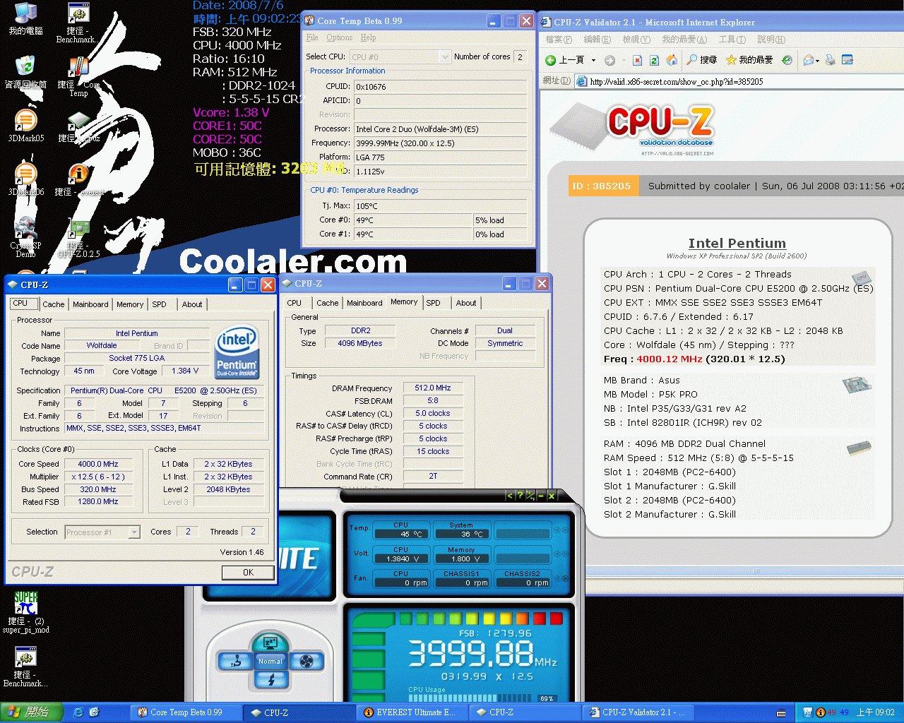 CPU-Z Übertaktet