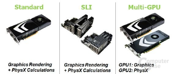 Mutli-GPU-PhysX