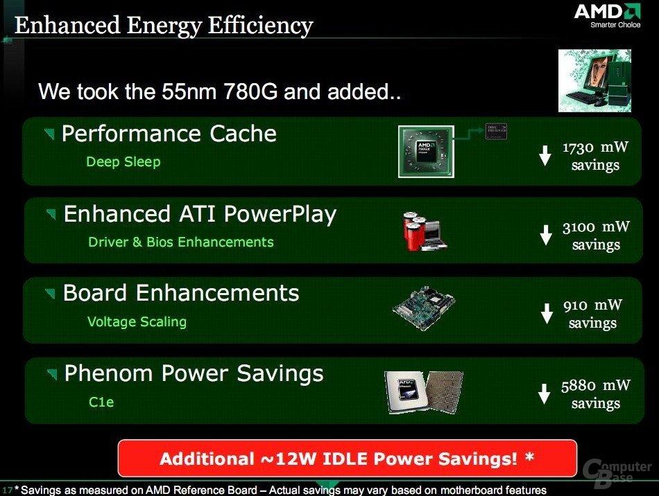 Vorteile gegenüber dem 780G