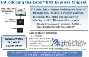 Intel B43