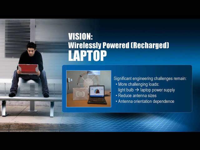 Hürden auf dem Weg zur Nutzung im Laptop