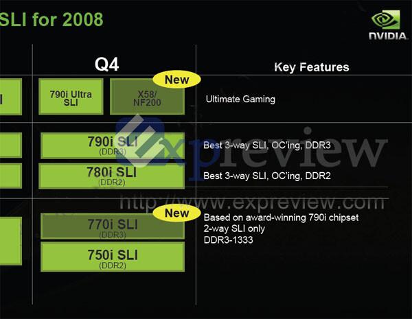 nForce 770i SLI