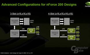 Nvidia erlaubt SLI auf X58