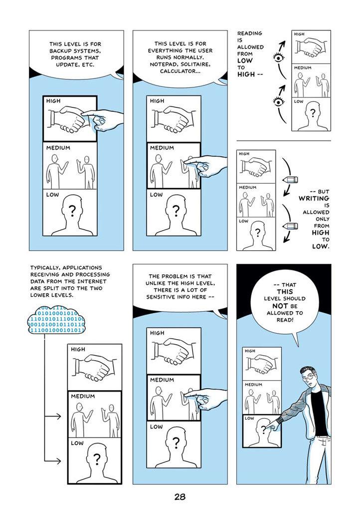 Google Chrome Comic – Seite 28