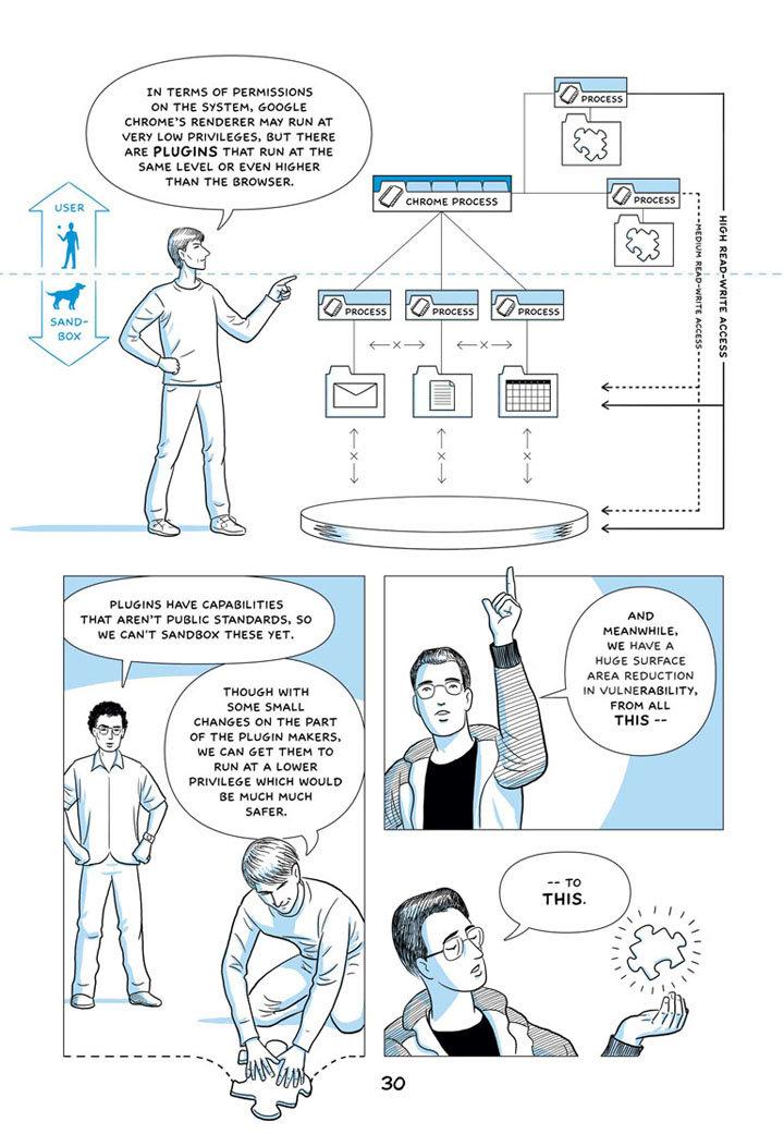 Google Chrome Comic – Seite 30